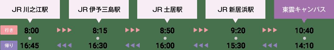 東予号①(川之江~新居浜ルート)