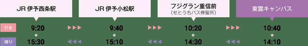東予号②(西条~小松ルート・東温市経由)