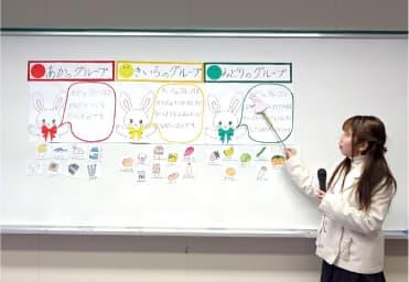 栄養教育論実習Ⅱ